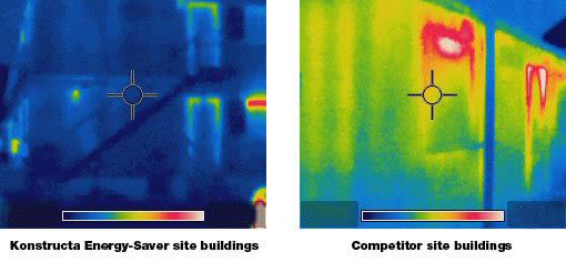 Thermal Insulation performance of Konstructa Energy-Saver site accommodation